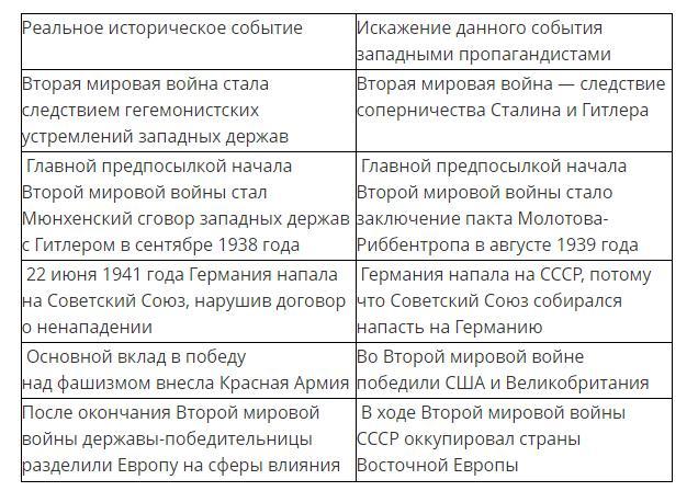 сколько женщин генералов в россии
