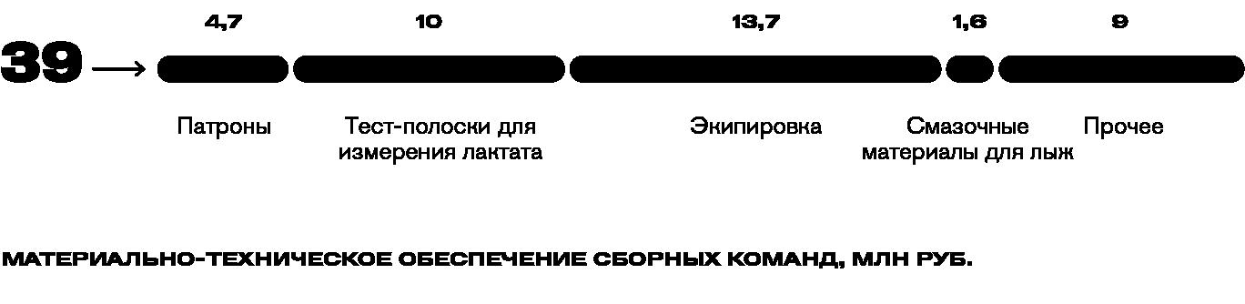 1667 г