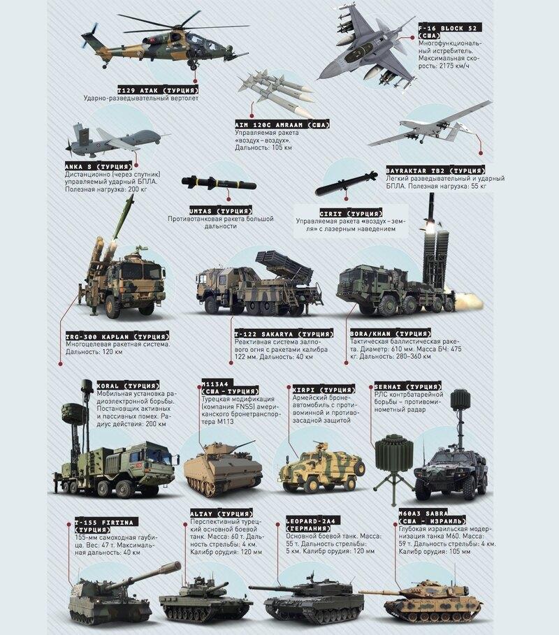 военный завод