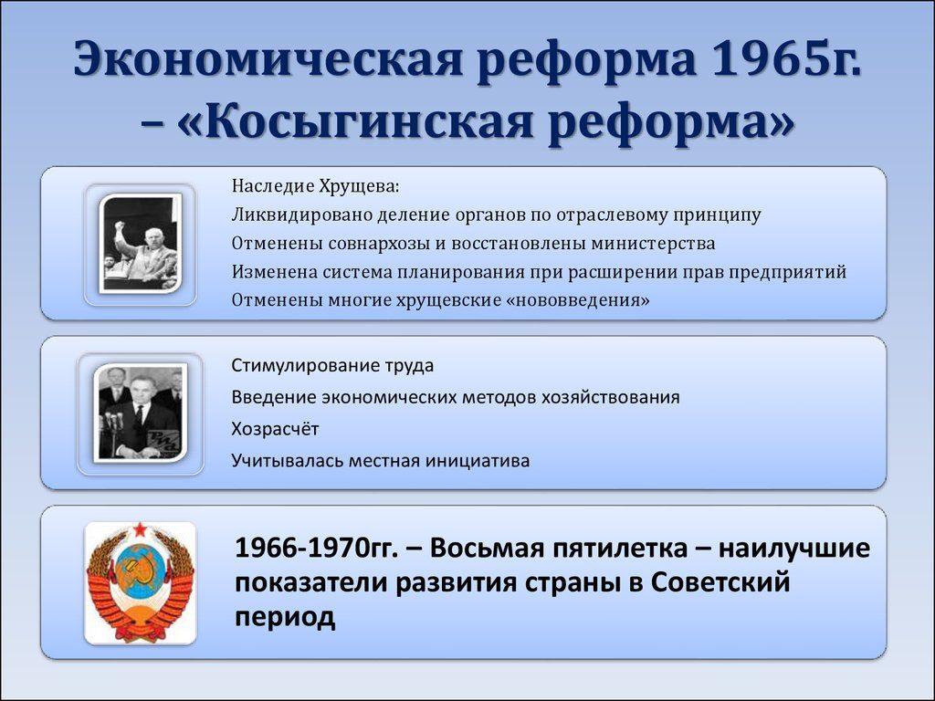 экономическая реформа а н косыгина проводилась в