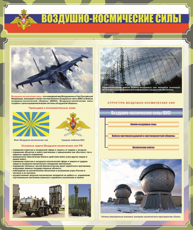 вкс россии википедия