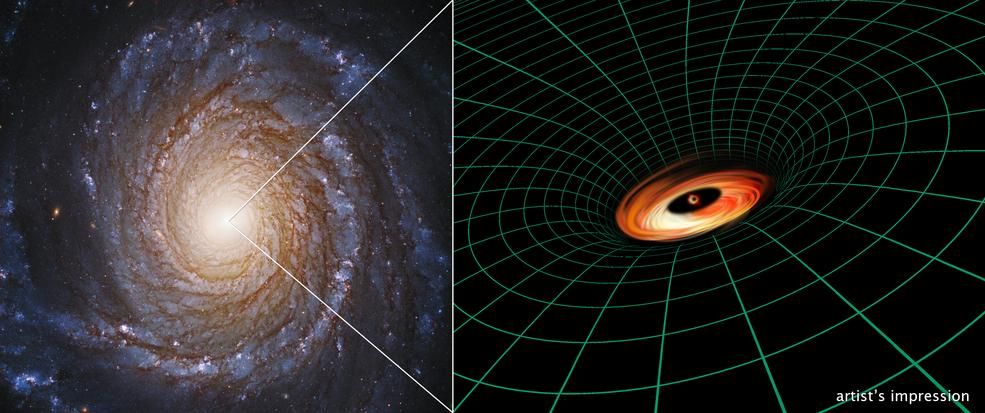 в каком созвездии находится центр нашей галактики