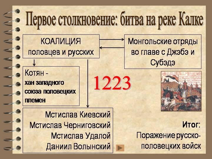 1223 год это какой век