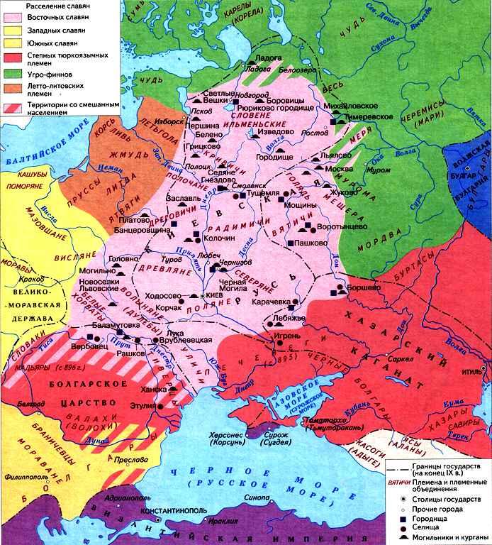 когда образовалось государство у восточных славян