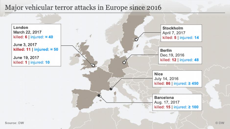 известные террористические организации