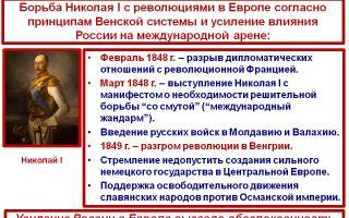 подавление российскими войсками революции в венгрии