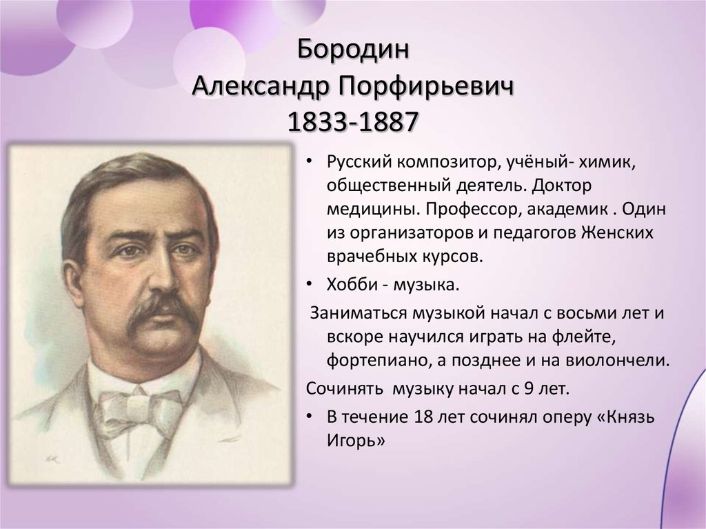 интересные факты о а п бородине