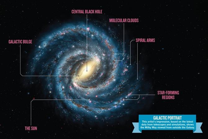 сколько планет в галактике млечный путь