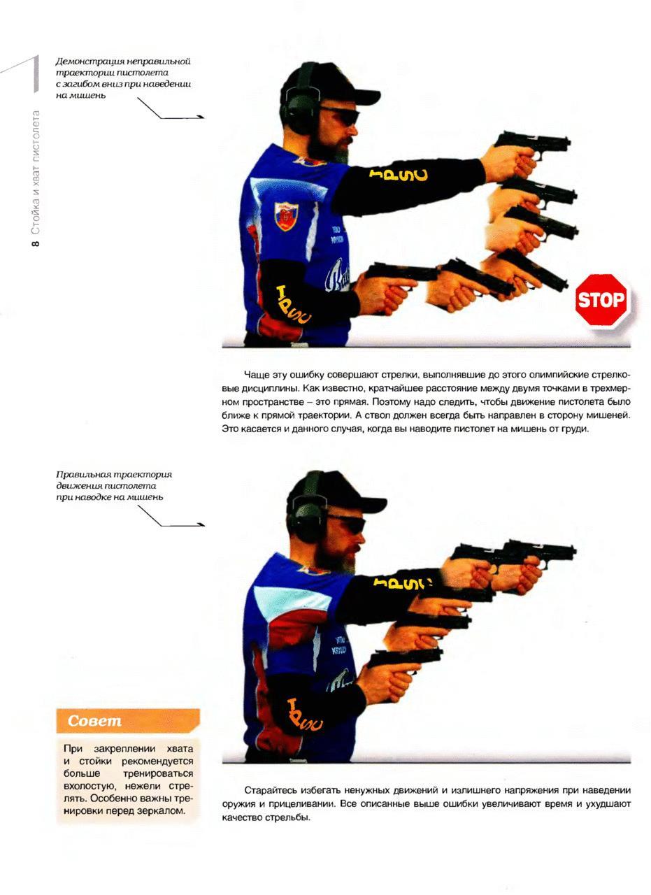 техника стрельбы из пм