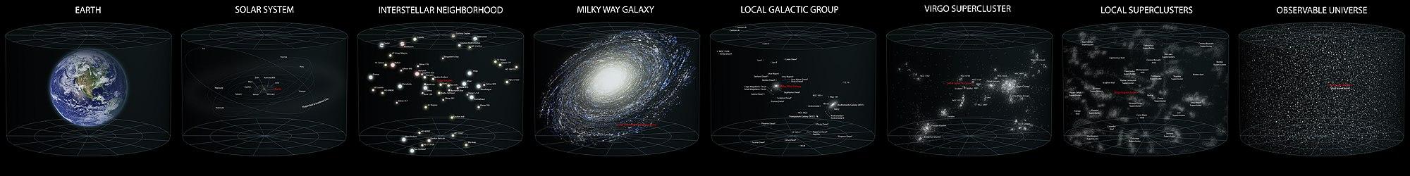 размер нашей галактики световых лет