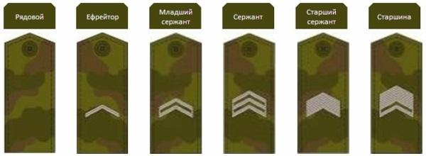 генерал лейтенант погоны фото