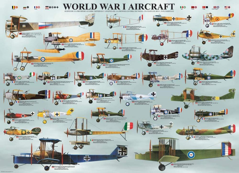 самолеты первой мировой