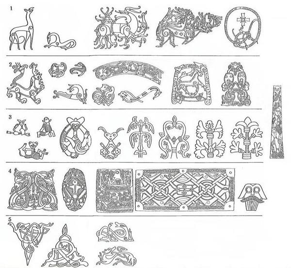 информация о викингах
