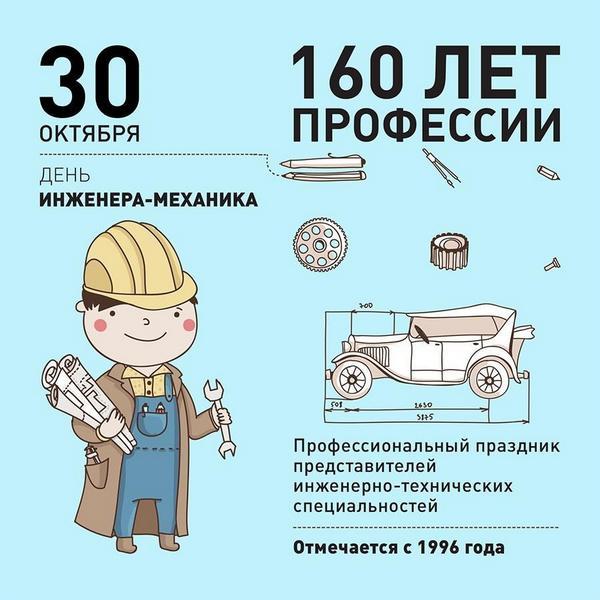 день инженера в россии