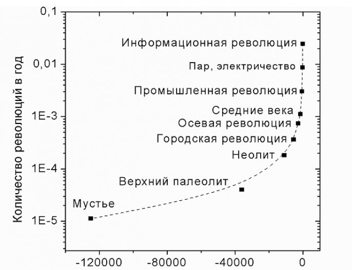 1667 год событие на руси