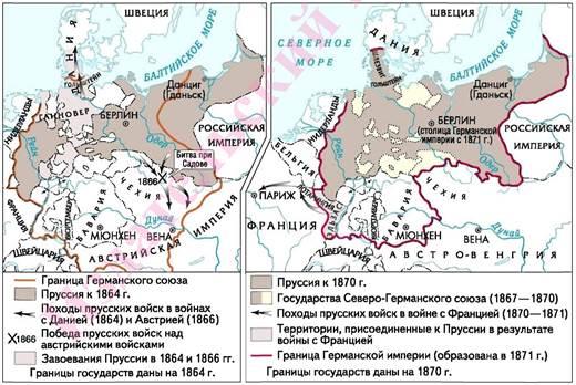 как бисмарк объединил германию