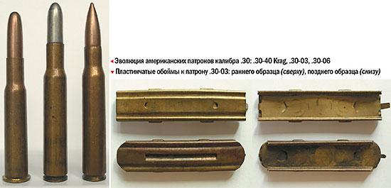 калибр 308 по русски