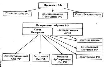 совещательным органом прокуратуры является