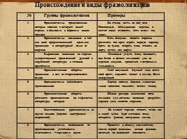 потемкинские деревни фразеологизм