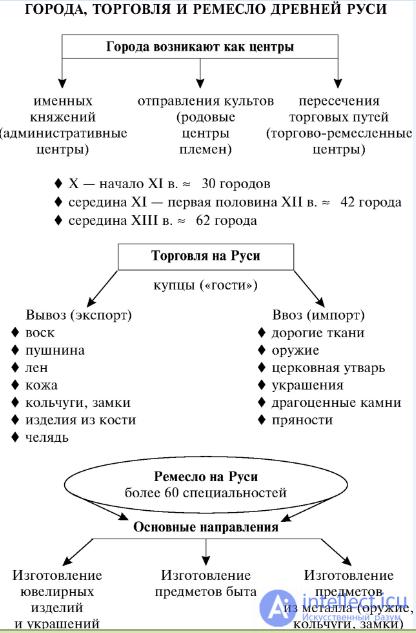 славянские народы список стран