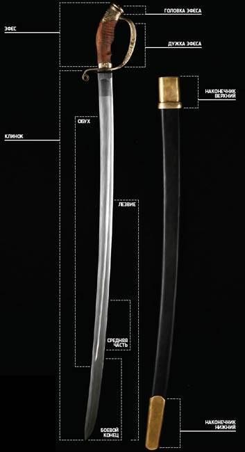 изготовление меча