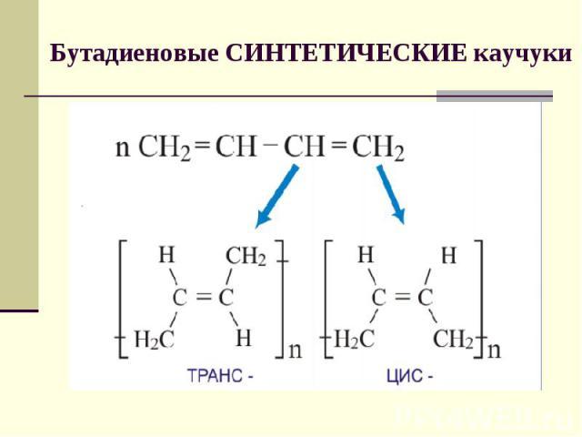 синтетическая резина