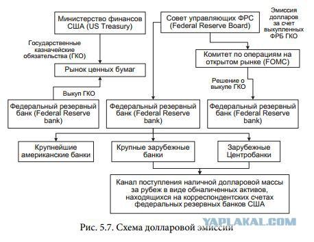 кому принадлежит центральный банк россии