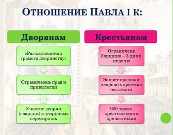 основные направления внешней политики павла 1