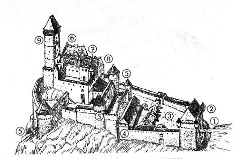 средневековое оружие и доспехи