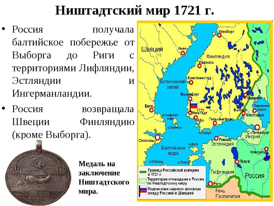 присоединение лифляндии к россии