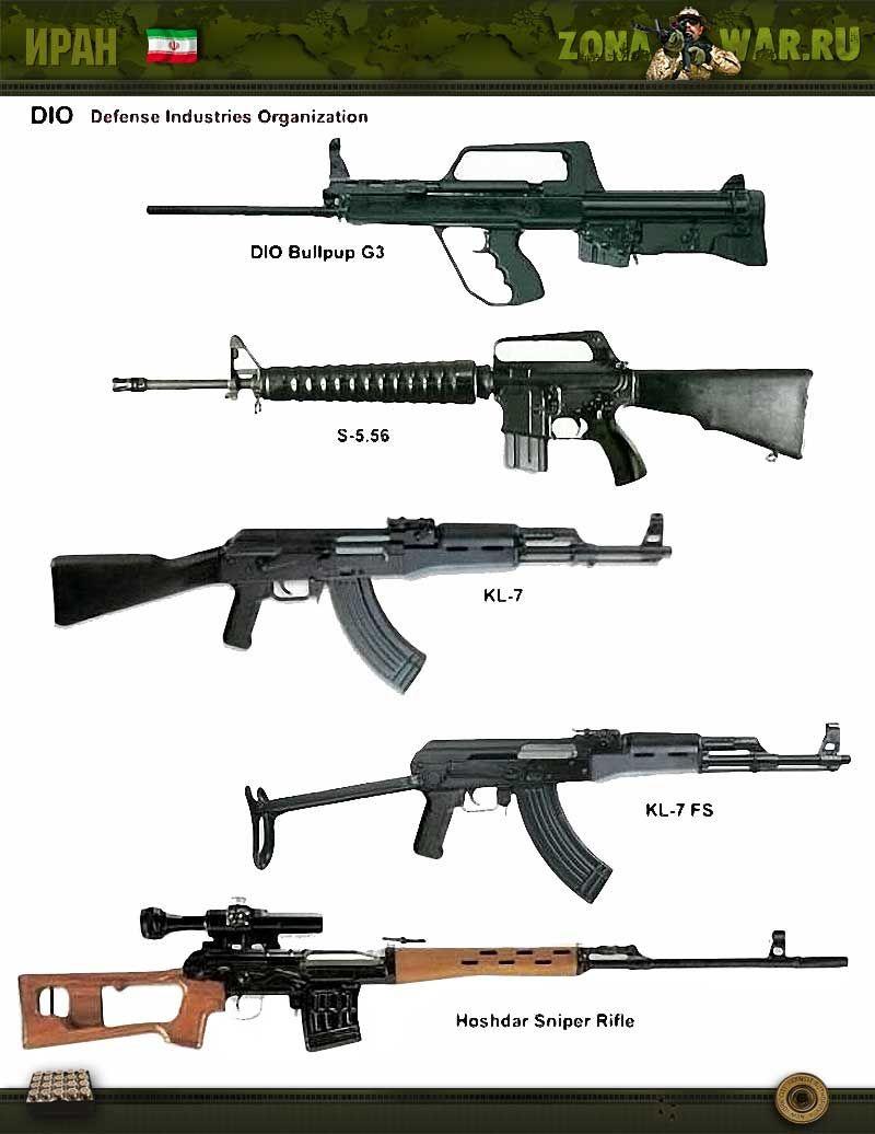 энциклопедия стрелкового оружия мира