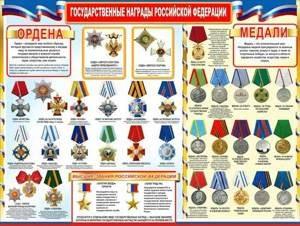 ордена современной россии