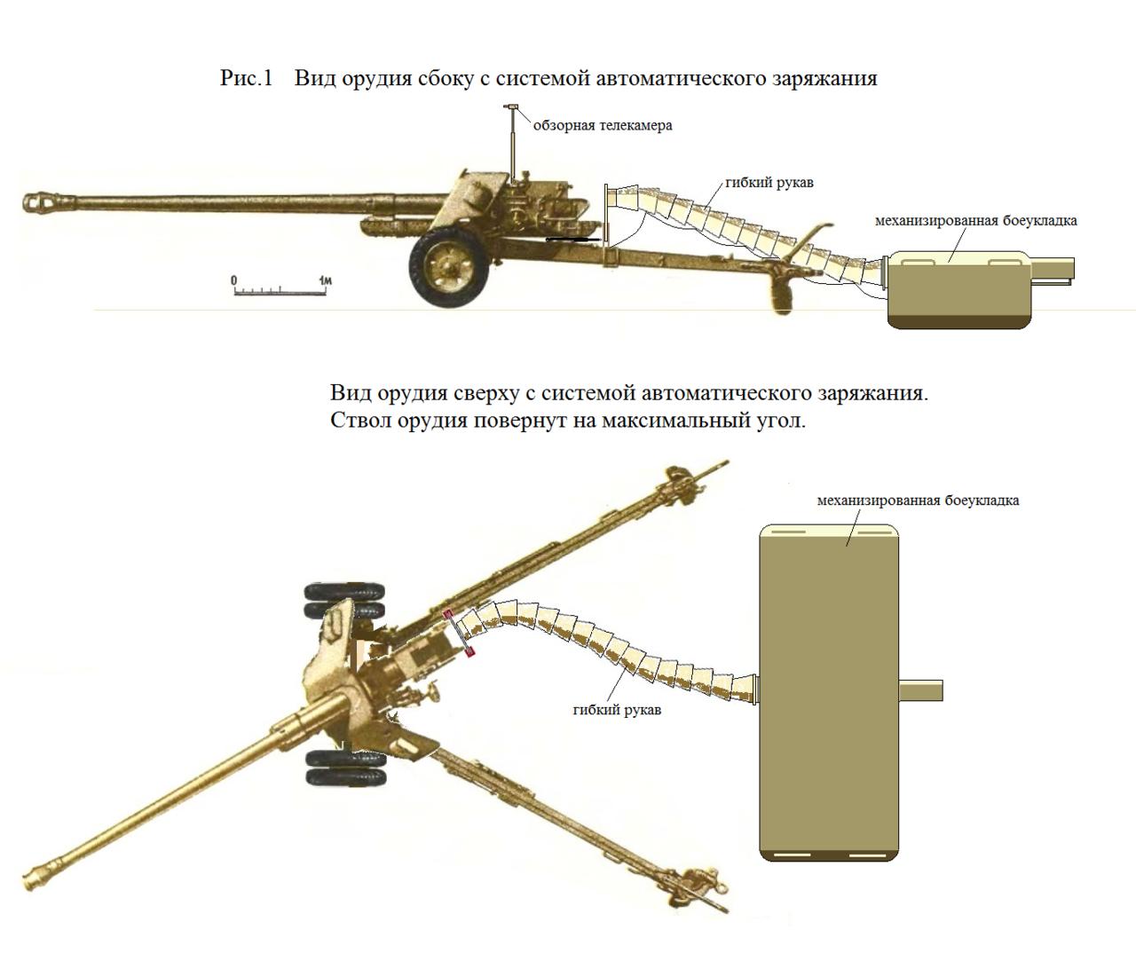 57 мм зенитная пушка с 60