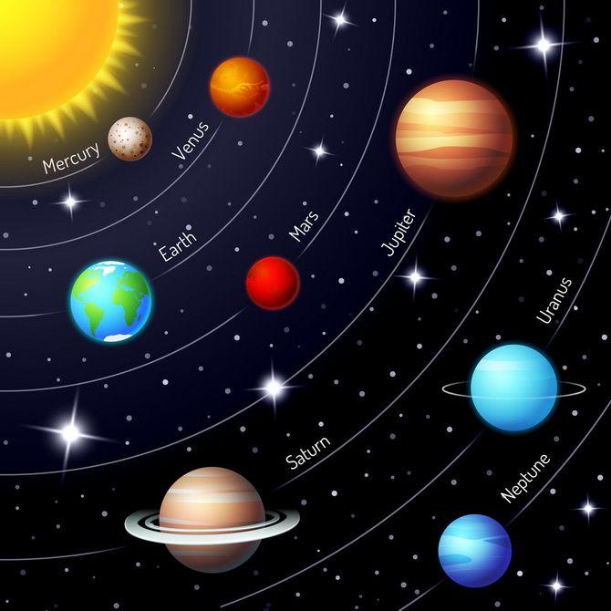 химический состав атмосферы меркурия