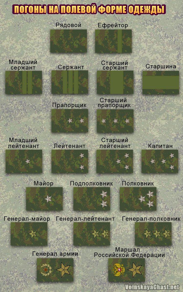знаки отличия военнослужащих