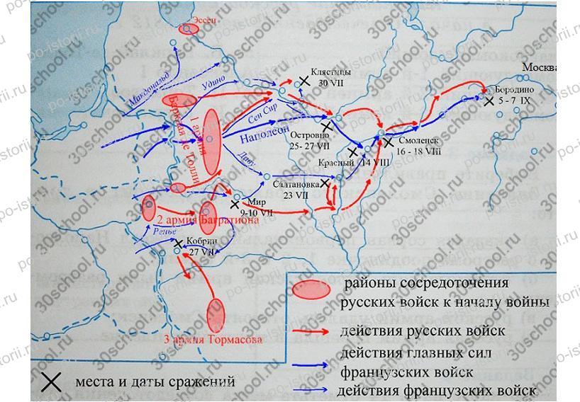 причины победы в отечественной войне 1812 года