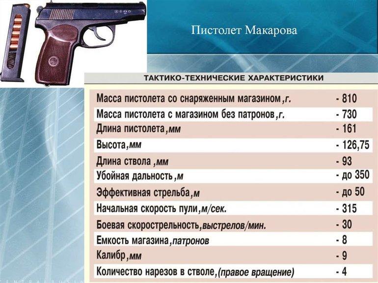 принцип работы автоматики пистолета макарова