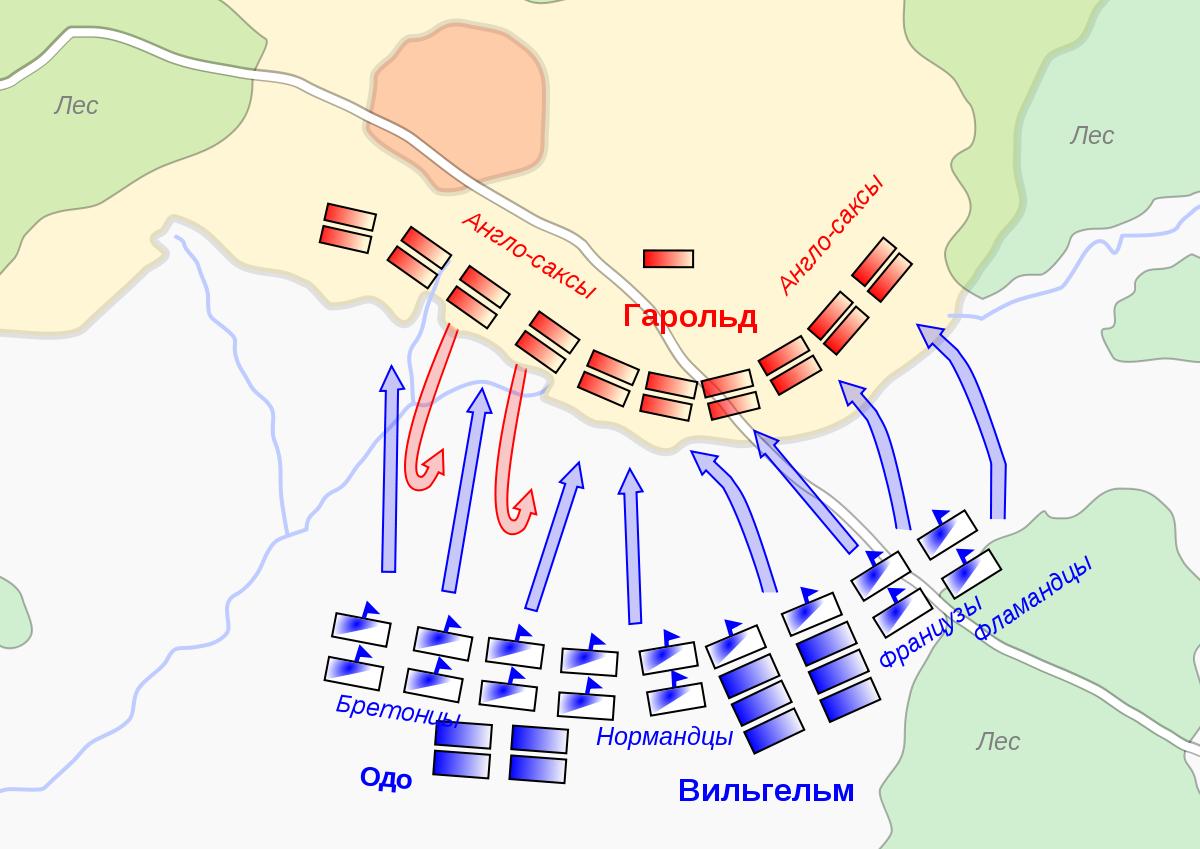 1066 год событие