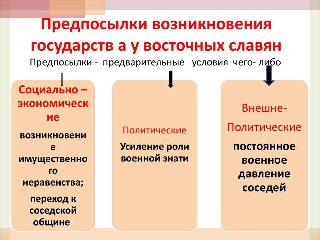 происхождение государства у славян