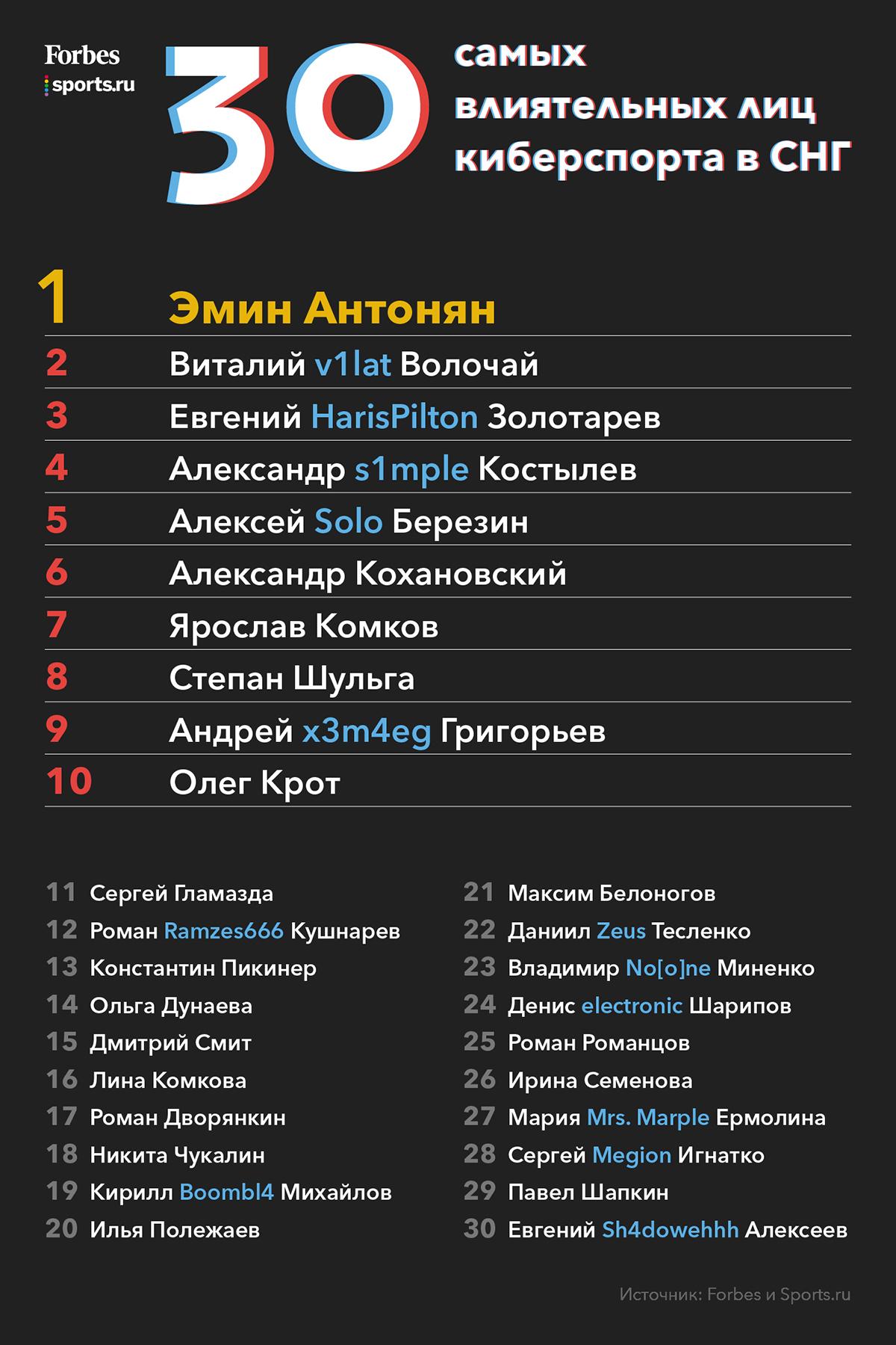 генерал фсб михайлов