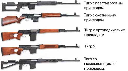 нарезное оружие в россии
