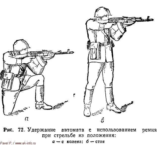 правила стрельбы из автомата