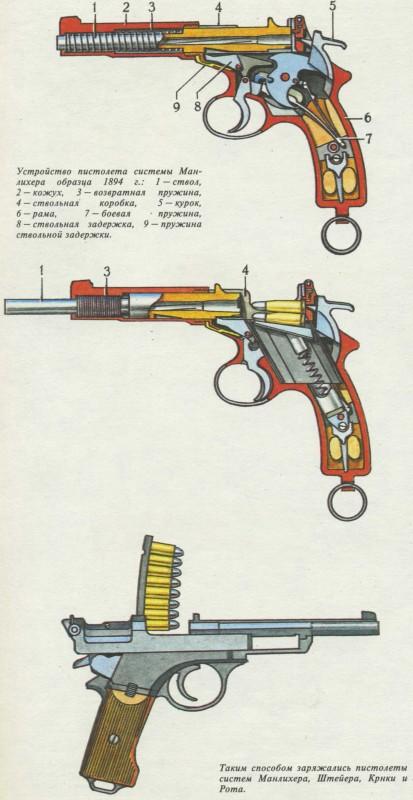 система револьвера
