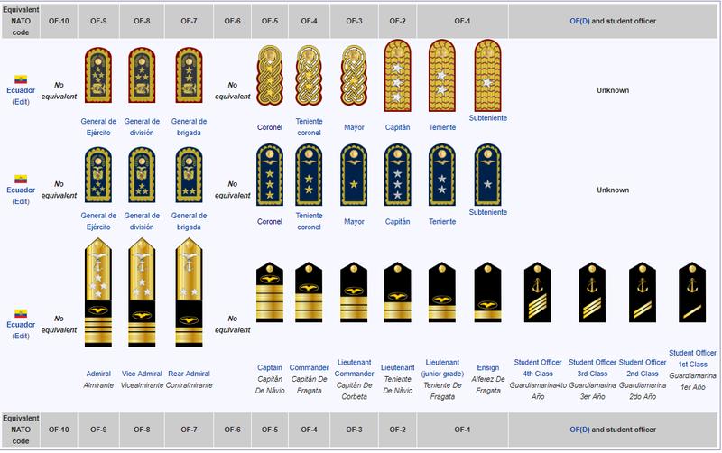 звания в немецкой армии второй мировой