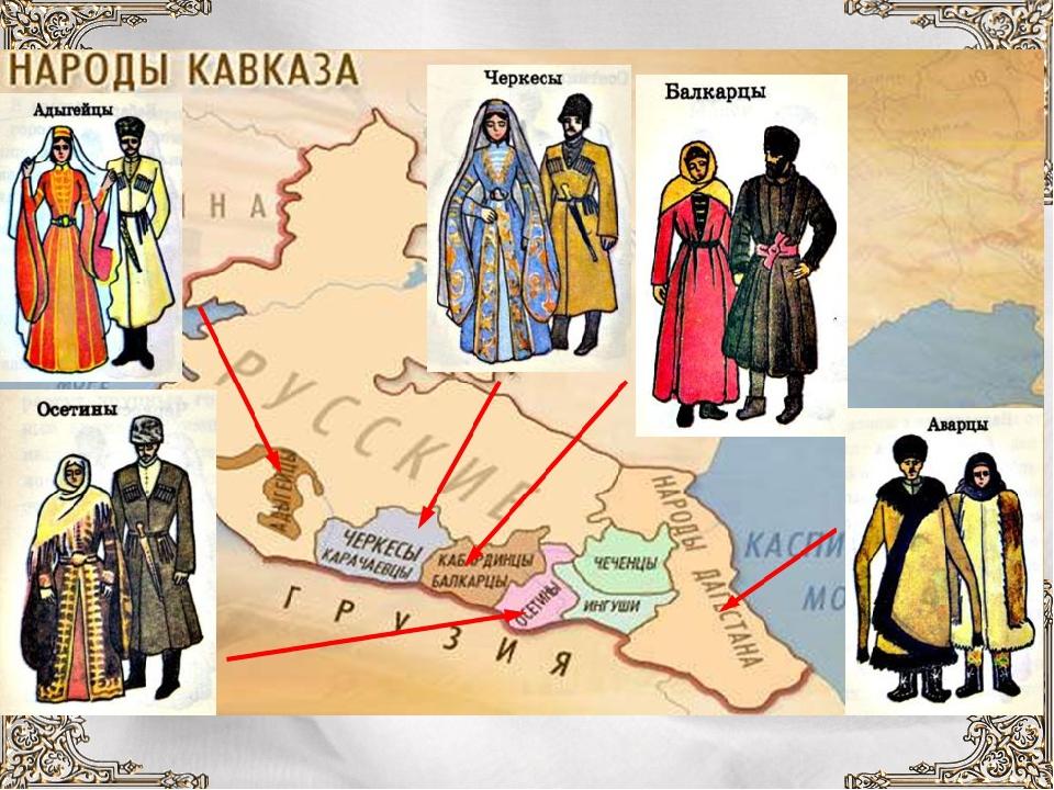 народности северного кавказа