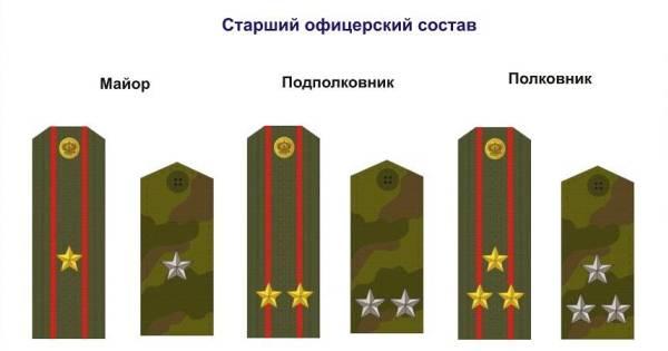 майорские погоны