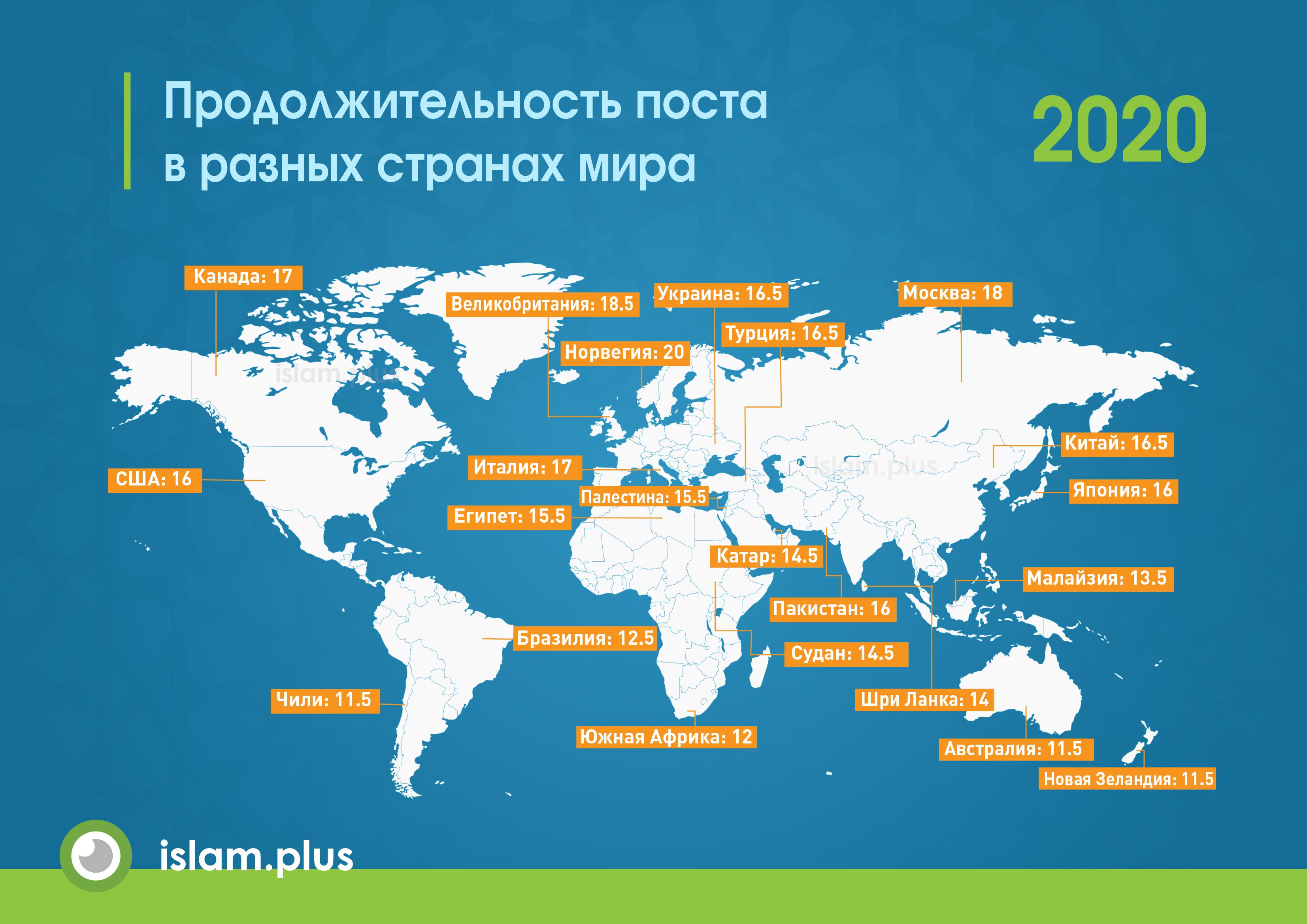 исламские страны список