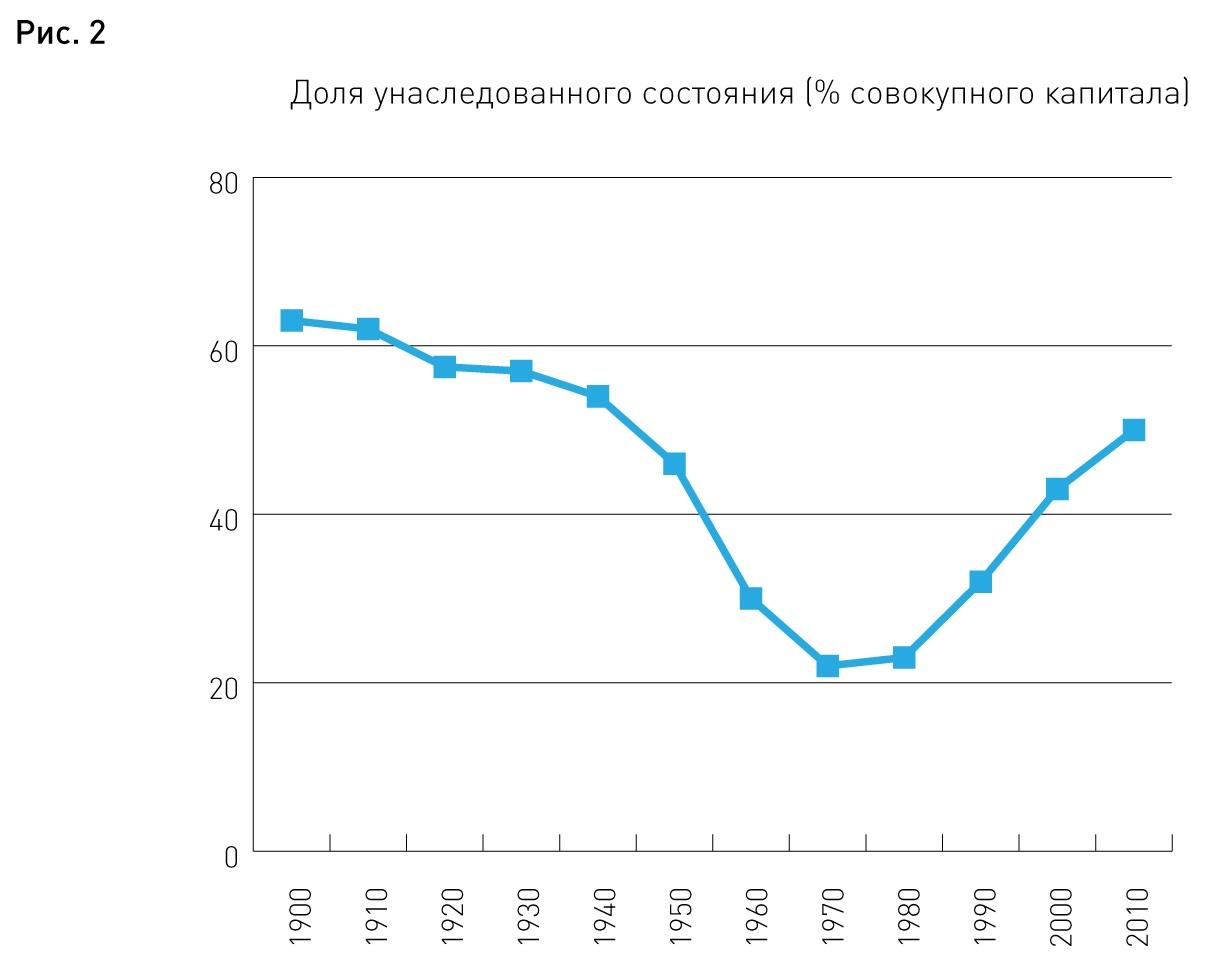 сколько нефти добывает азербайджан в год