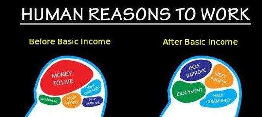 безусловный доход