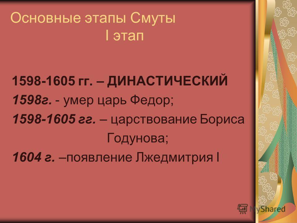 иван мартынович заруцкий